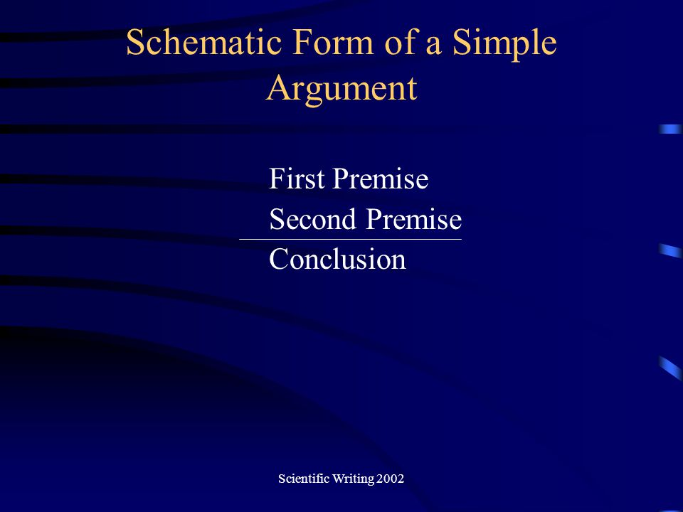 Schematic Form of a Simple Argument
