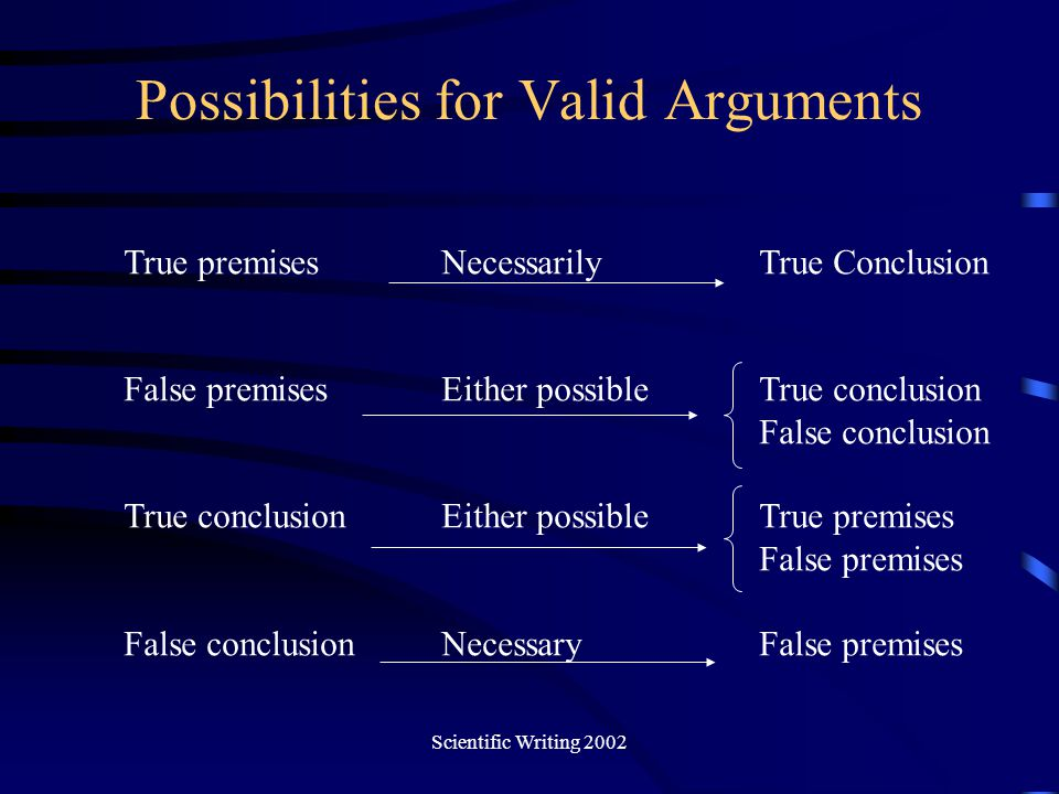 Possibilities for Valid Arguments