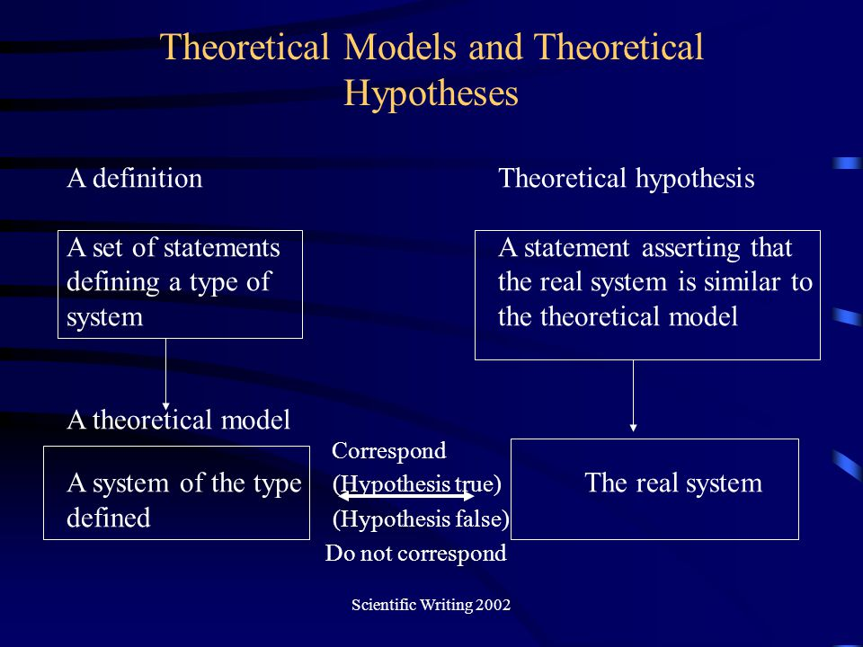 Theoretical Models and Theoretical Hypotheses