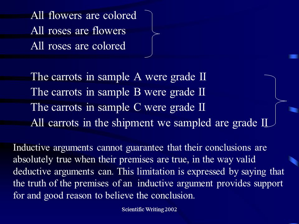 All flowers are colored All roses are flowers All roses are colored