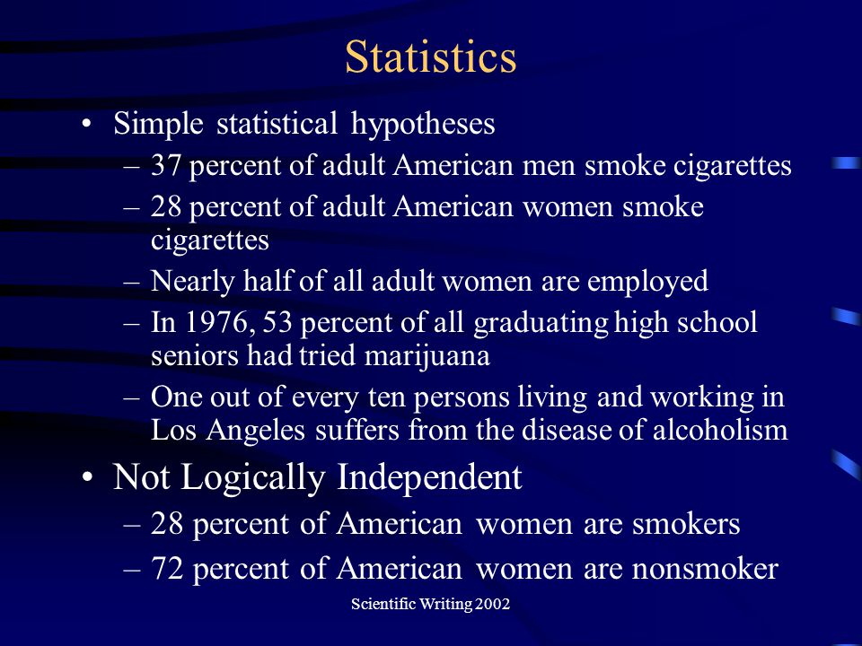 Statistics Not Logically Independent Simple statistical hypotheses
