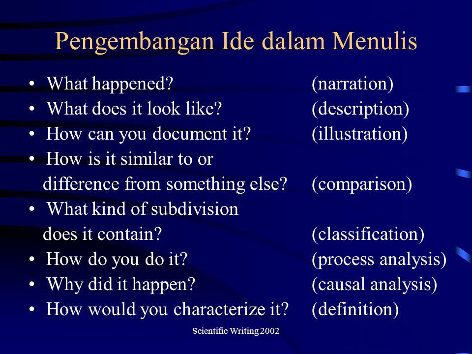 Pengembangan Ide dalam Menulis