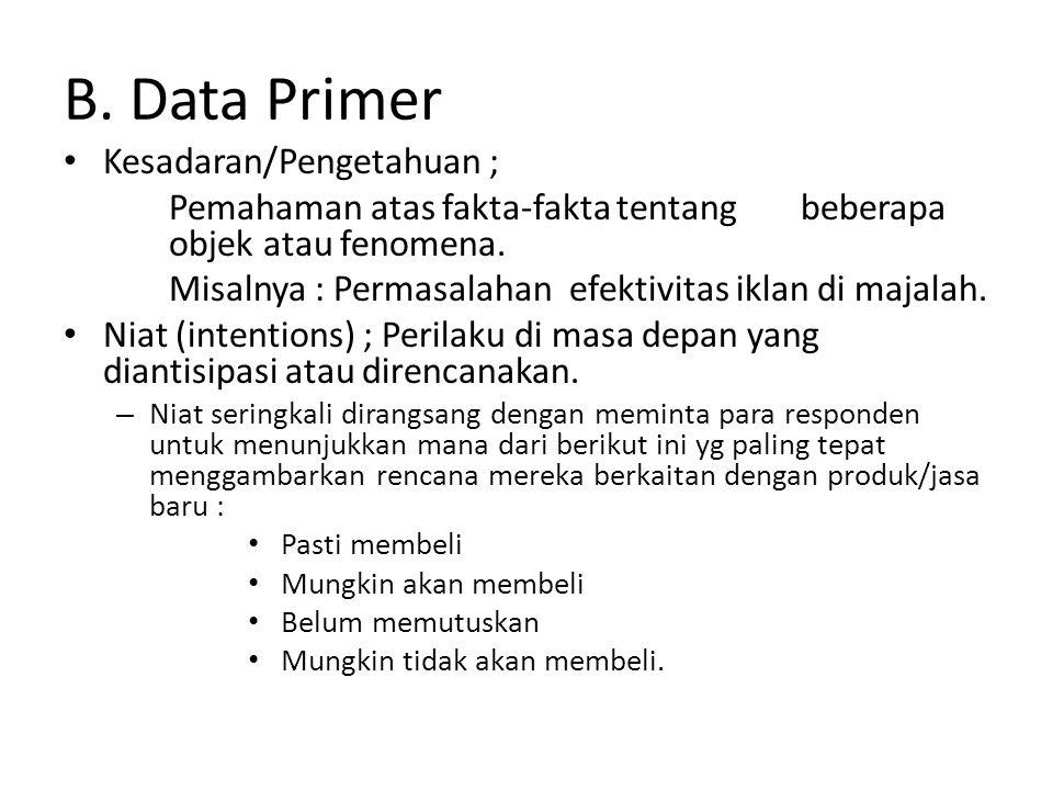 B. Data Primer Kesadaran/Pengetahuan ;