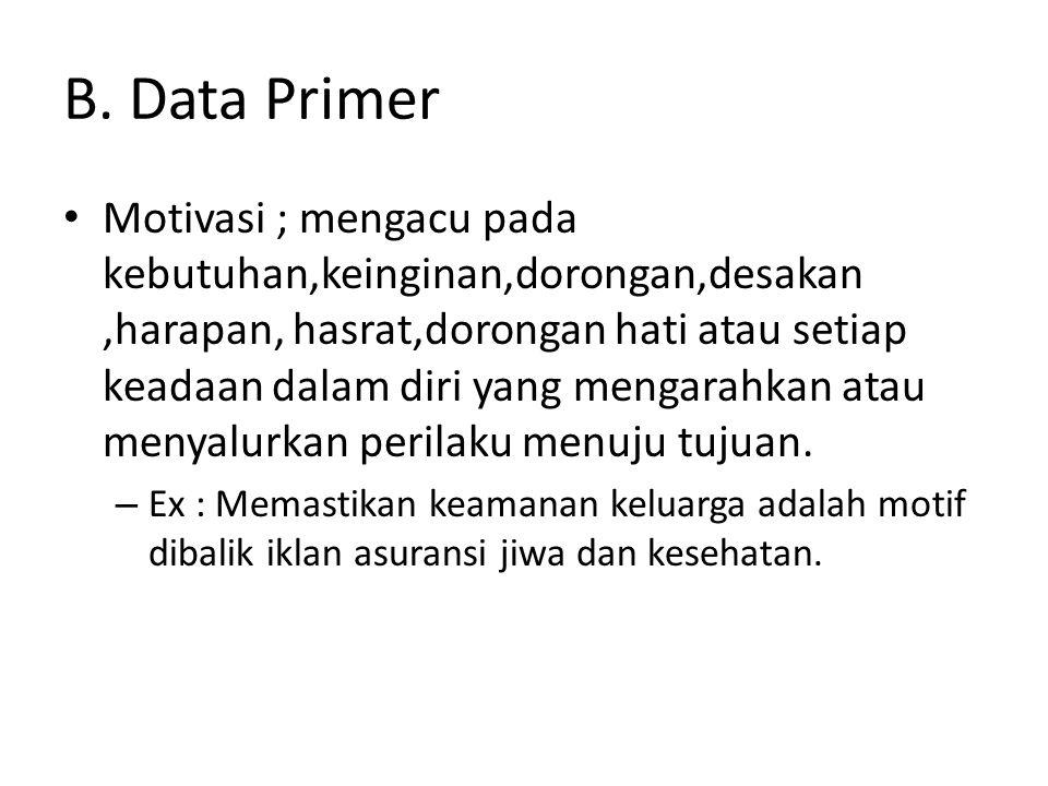 B. Data Primer