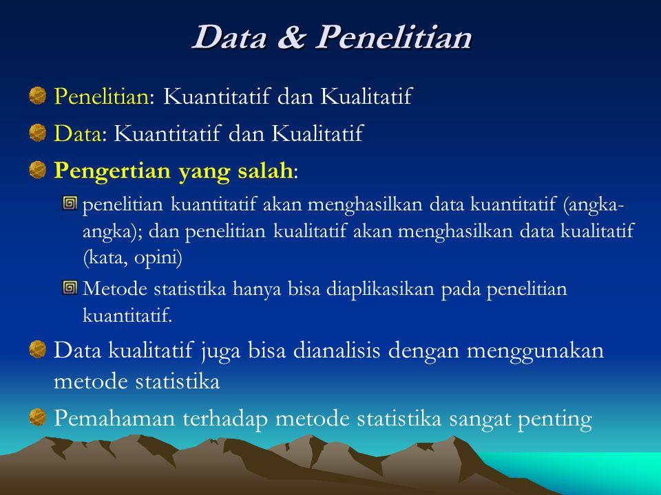 Data & Penelitian Penelitian: Kuantitatif dan Kualitatif