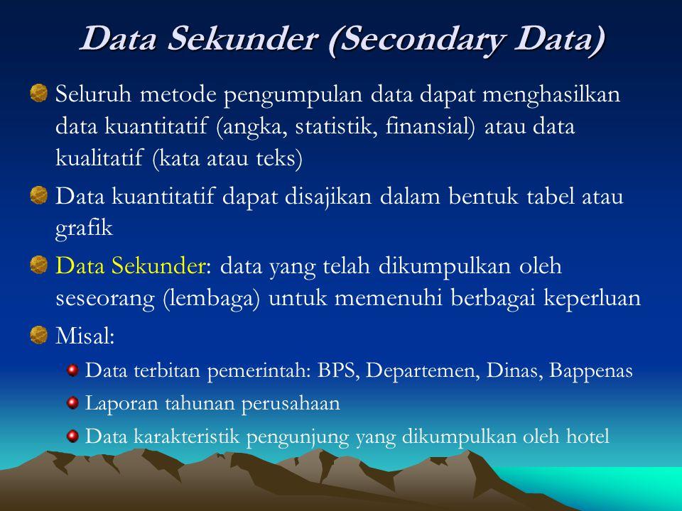 Data Sekunder (Secondary Data)