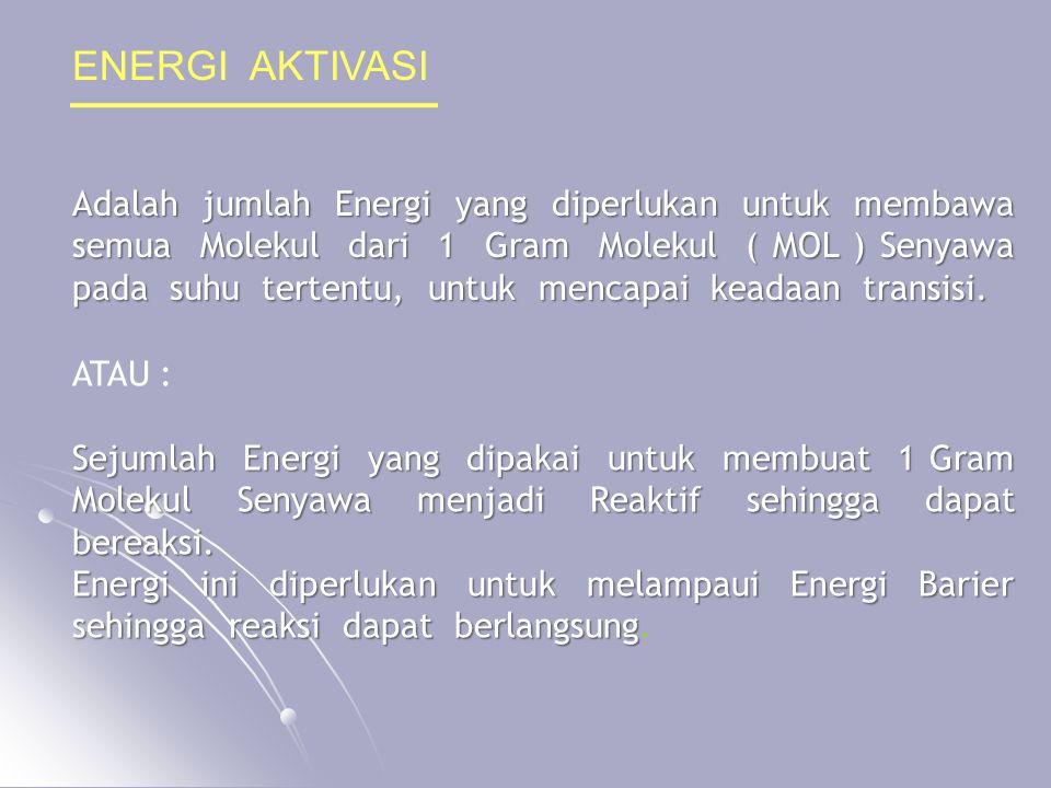 ENERGI AKTIVASI