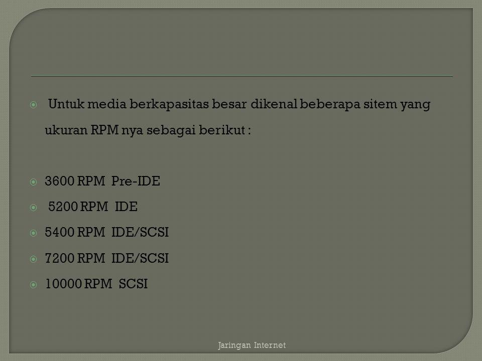 Untuk media berkapasitas besar dikenal beberapa sitem yang ukuran RPM nya sebagai berikut :