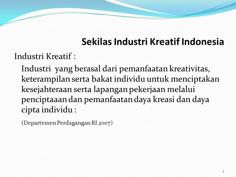 Sekilas Industri Kreatif Indonesia