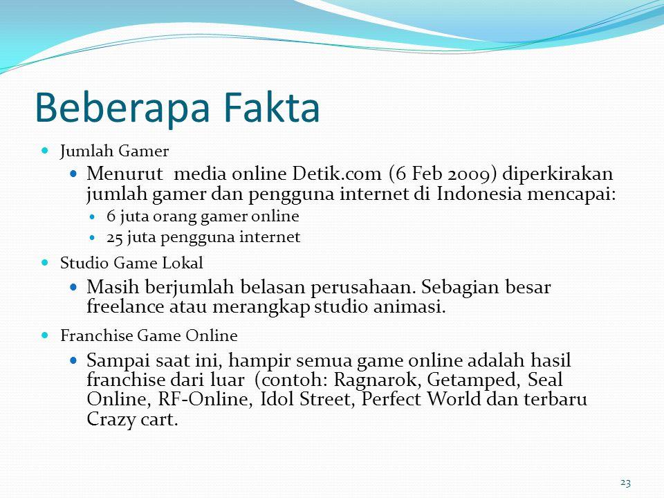 Beberapa Fakta Jumlah Gamer. Menurut media online Detik.com (6 Feb 2009) diperkirakan jumlah gamer dan pengguna internet di Indonesia mencapai: