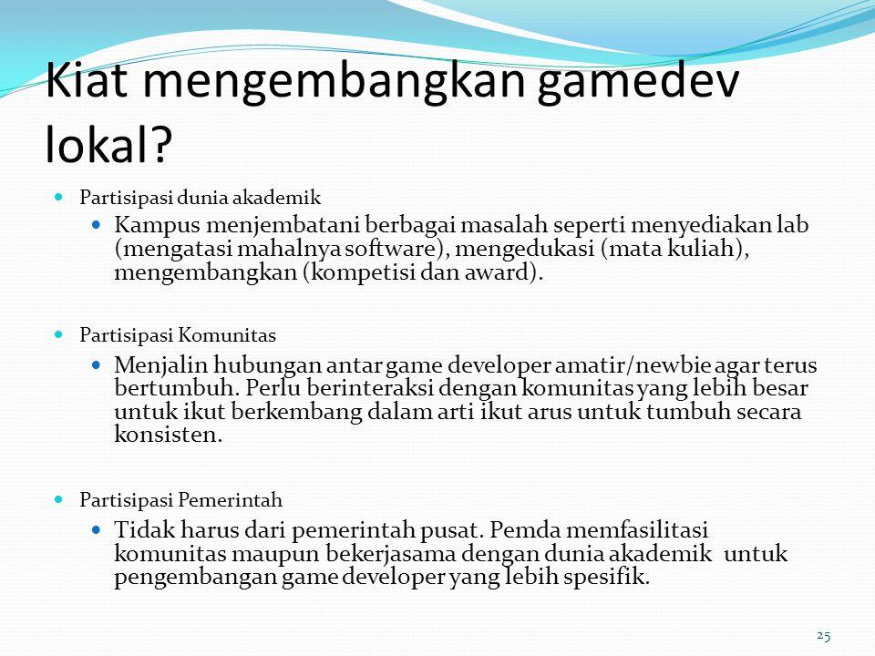 Kiat mengembangkan gamedev lokal
