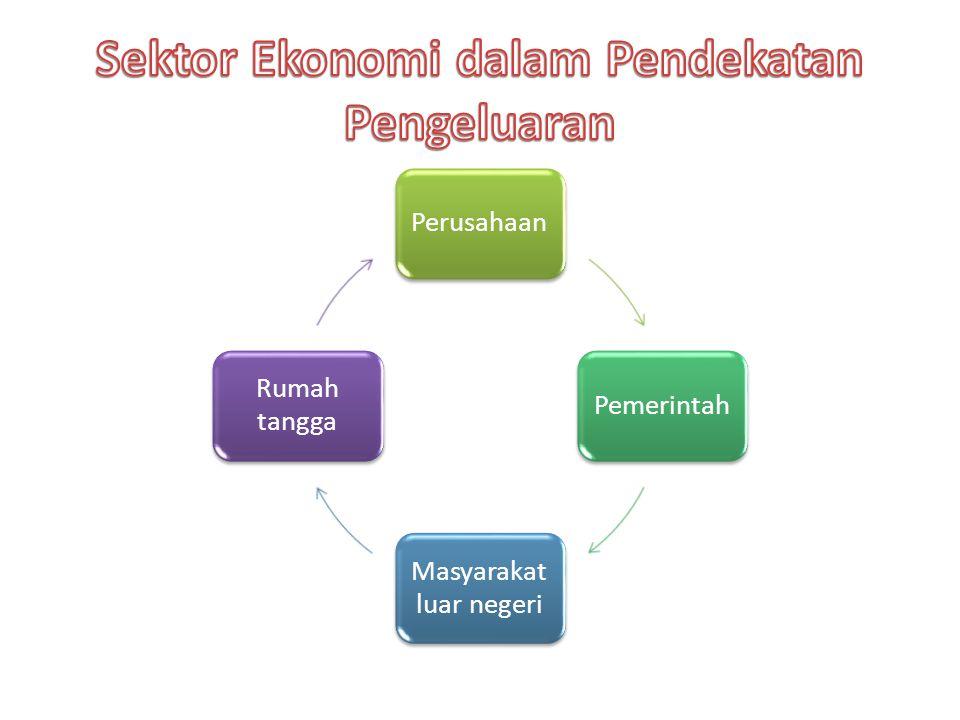 Sektor Ekonomi dalam Pendekatan Pengeluaran