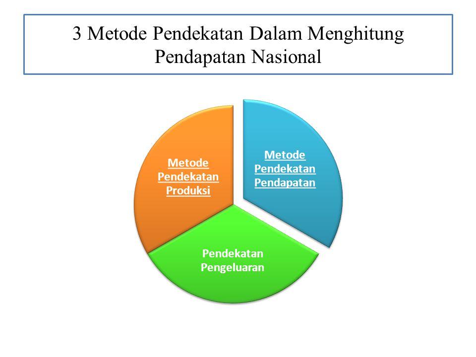 3 Metode Pendekatan Dalam Menghitung Pendapatan Nasional