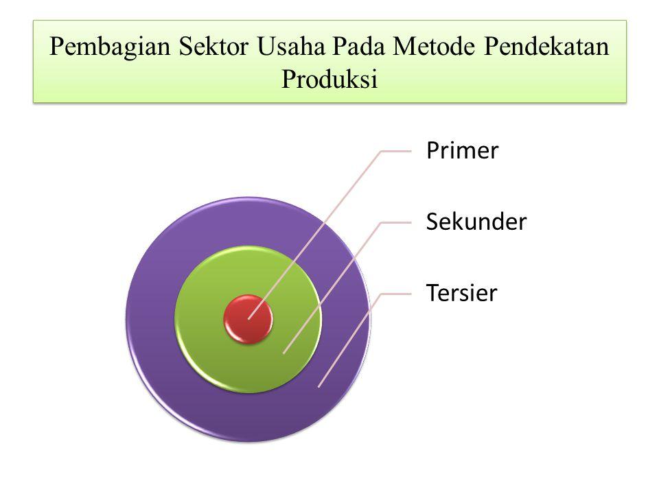 Pembagian Sektor Usaha Pada Metode Pendekatan Produksi