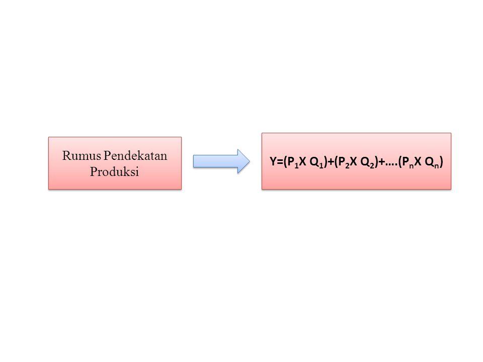Y=(P1X Q1)+(P2X Q2)+….(PnX Qn) Rumus Pendekatan Produksi