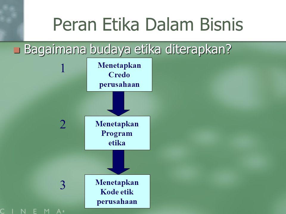 Peran Etika Dalam Bisnis