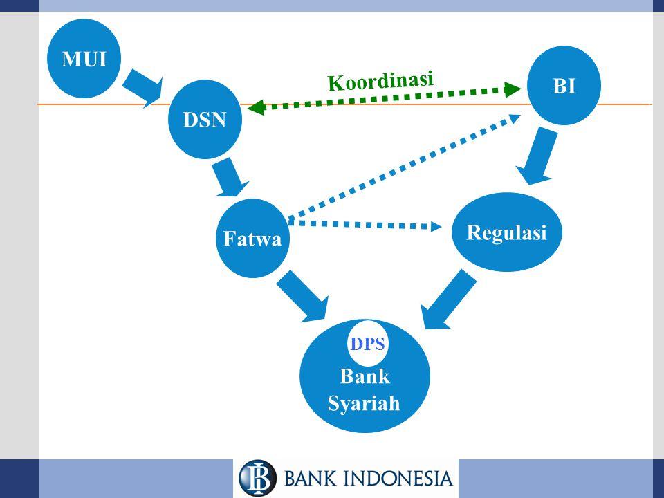 MUI BI Koordinasi DSN Regulasi Fatwa Bank Syariah