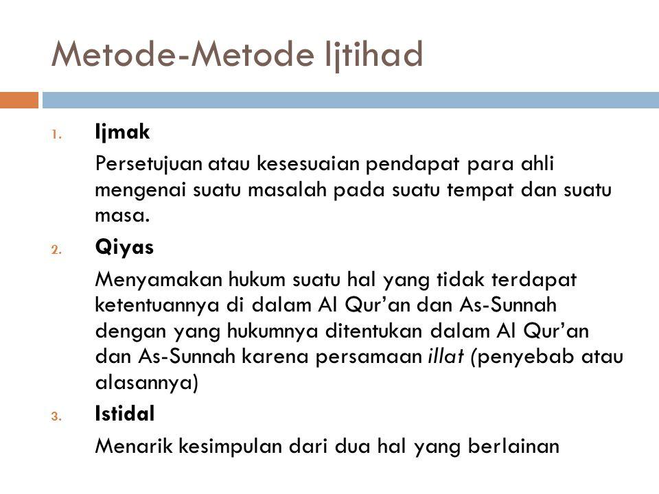 Metode-Metode Ijtihad