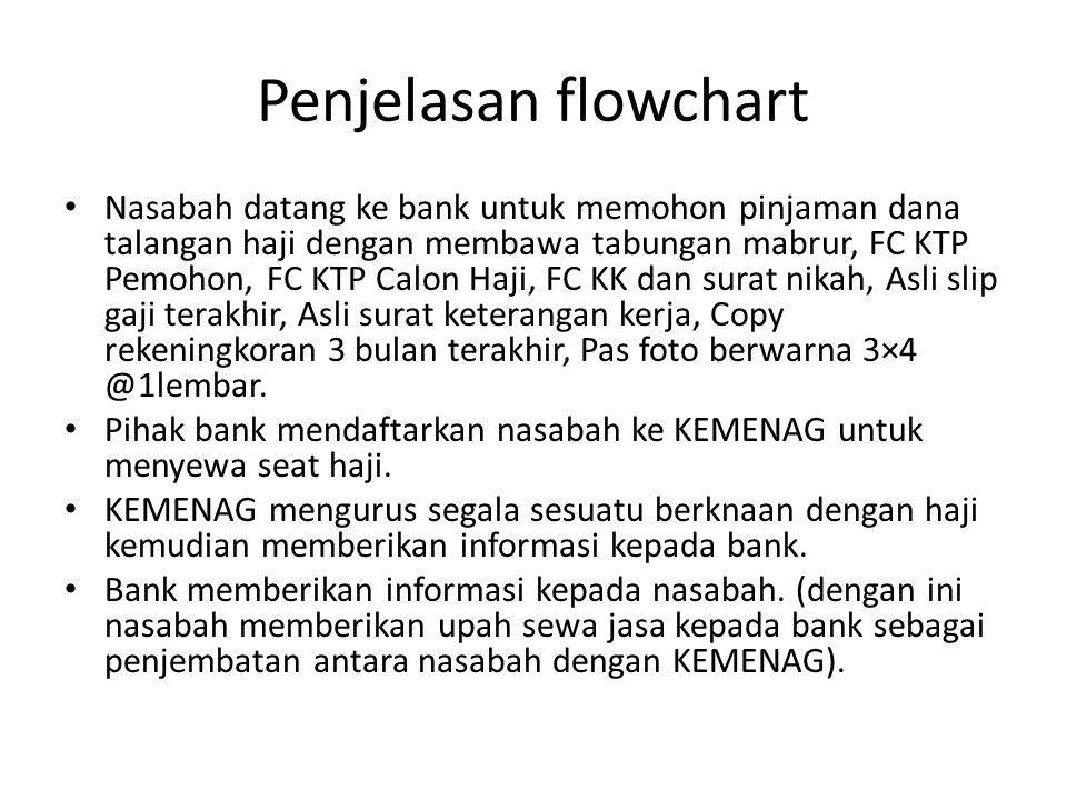 Penjelasan flowchart