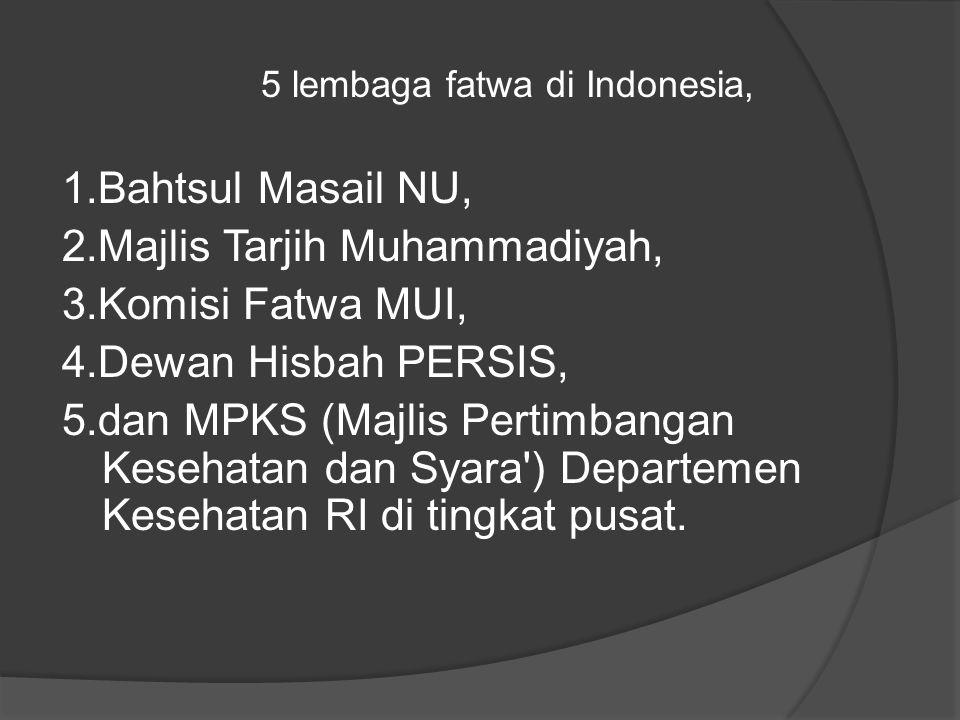 5 lembaga fatwa di Indonesia,