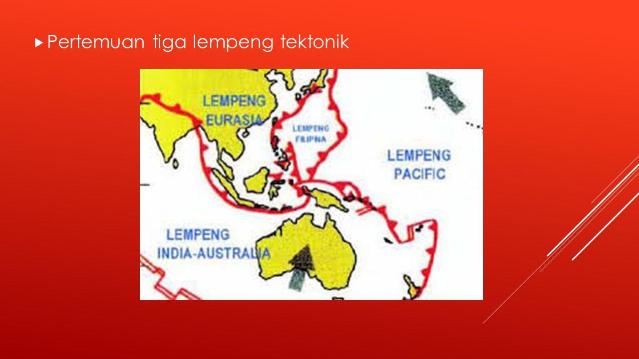 Pertemuan tiga lempeng tektonik