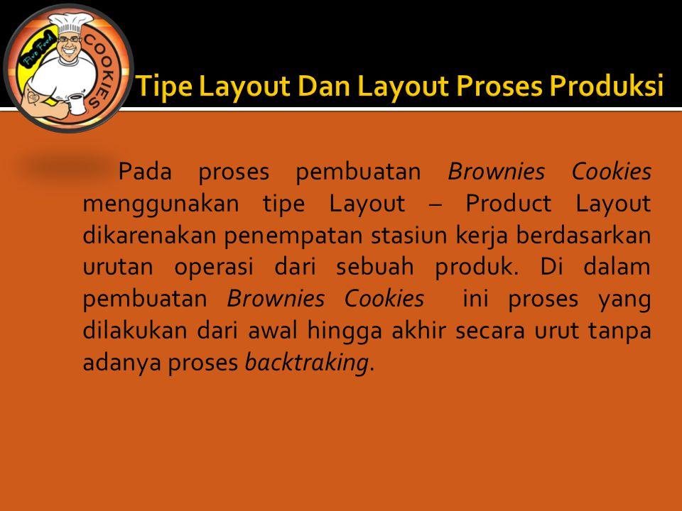 Tipe Layout Dan Layout Proses Produksi