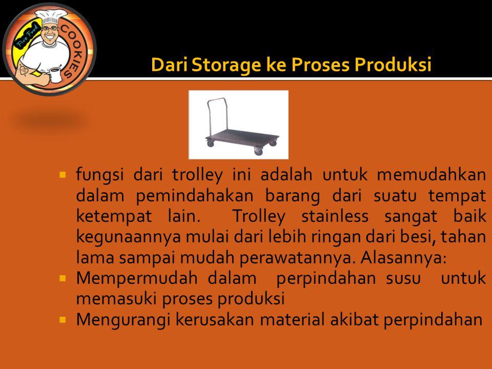 Dari Storage ke Proses Produksi