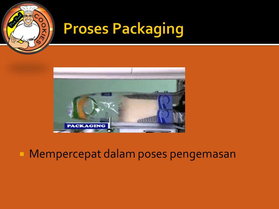 Proses Packaging Mempercepat dalam poses pengemasan