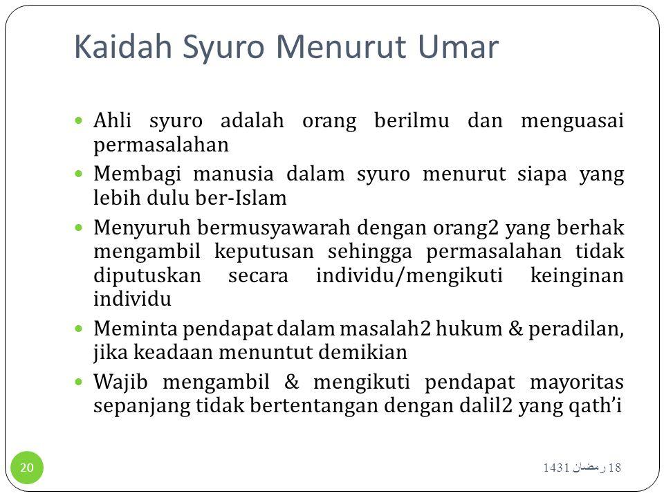 Kaidah Syuro Menurut Umar
