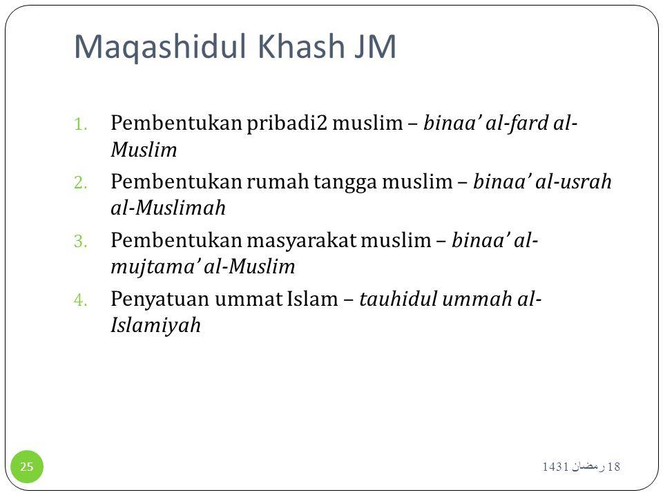 Maqashidul Khash JM Pembentukan pribadi2 muslim – binaa' al-fard al- Muslim. Pembentukan rumah tangga muslim – binaa' al-usrah al-Muslimah.