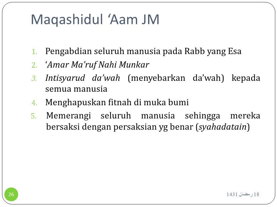 Maqashidul 'Aam JM Pengabdian seluruh manusia pada Rabb yang Esa