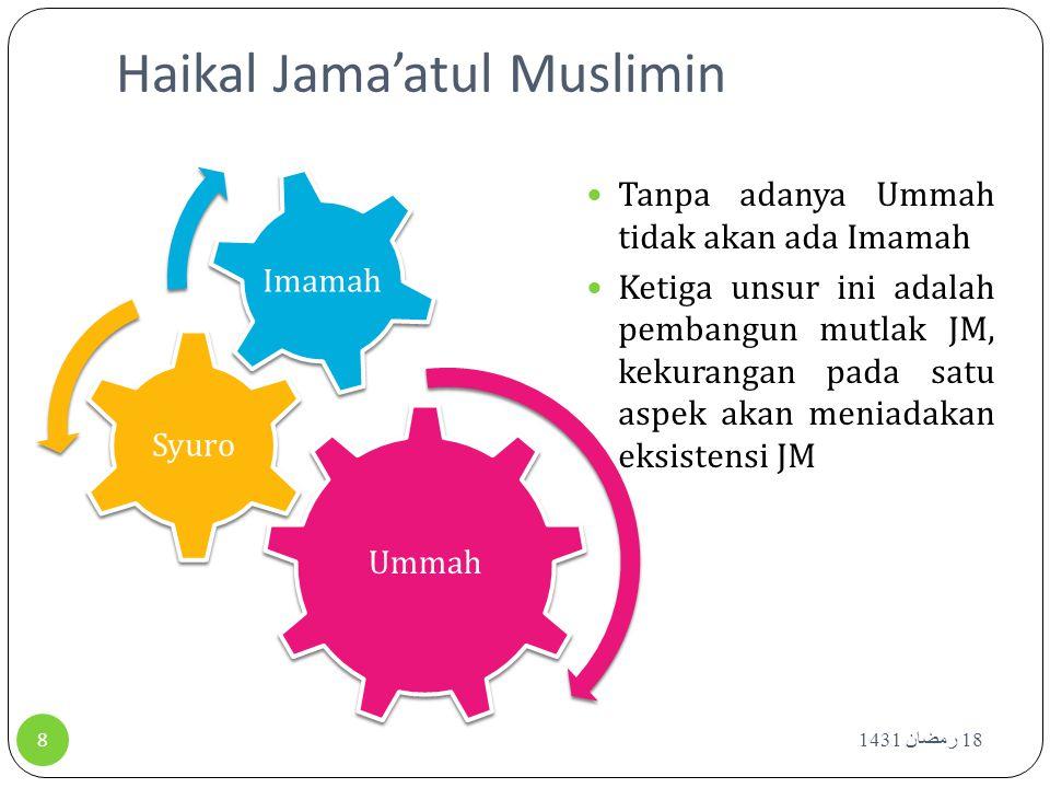 Haikal Jama'atul Muslimin