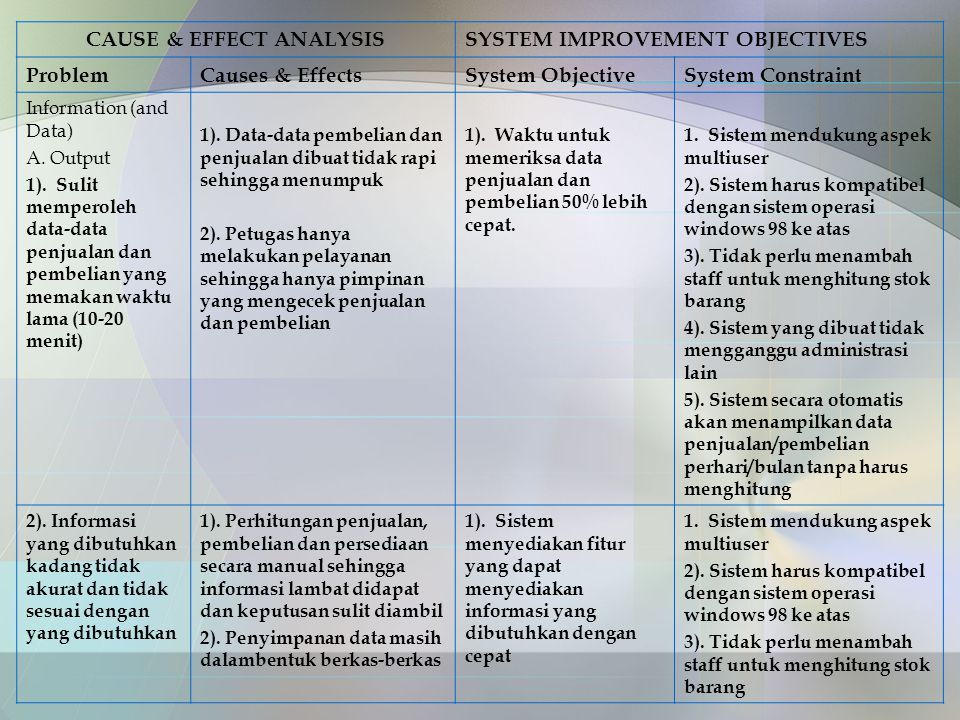 CAUSE & EFFECT ANALYSIS