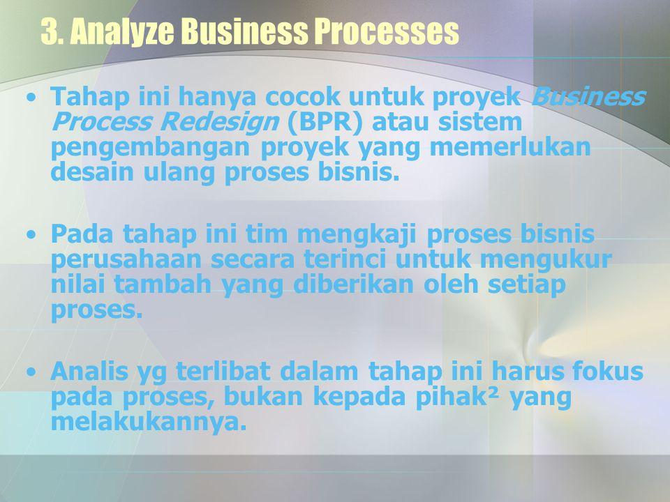 3. Analyze Business Processes