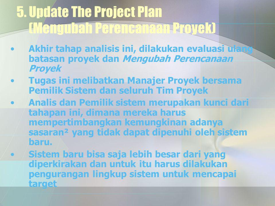 5. Update The Project Plan (Mengubah Perencanaan Proyek)
