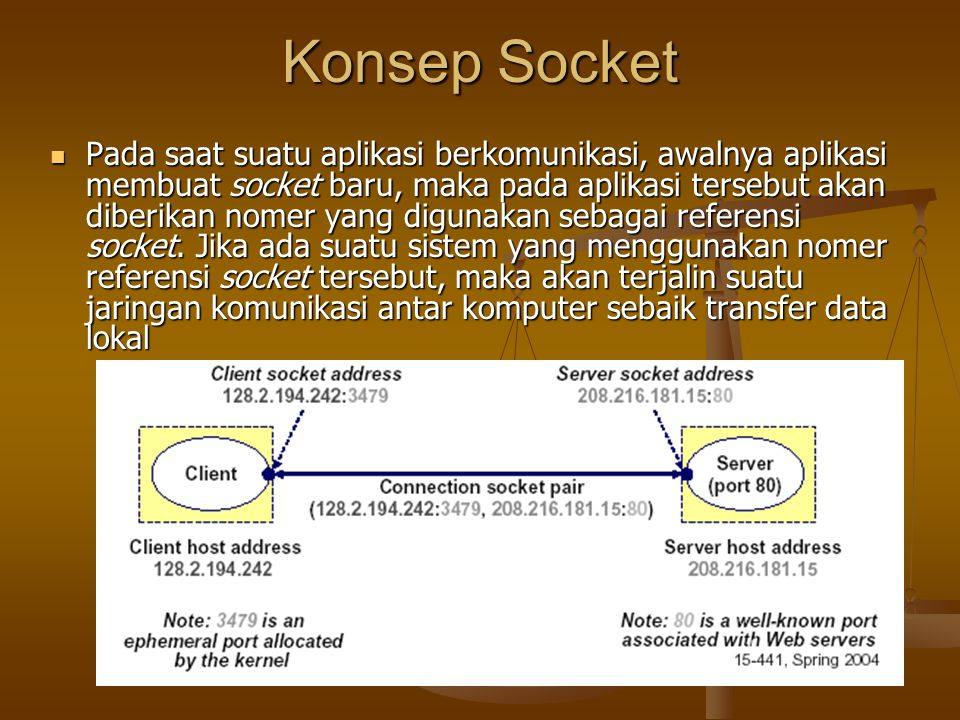 Konsep Socket