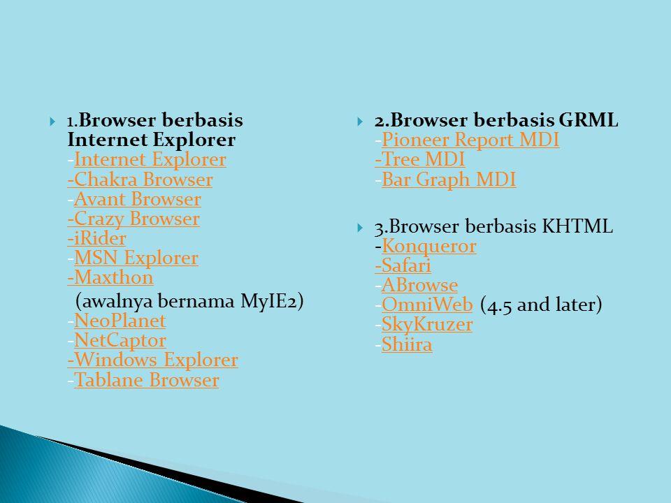 1.Browser berbasis Internet Explorer -Internet Explorer -Chakra Browser -Avant Browser -Crazy Browser -iRider -MSN Explorer -Maxthon