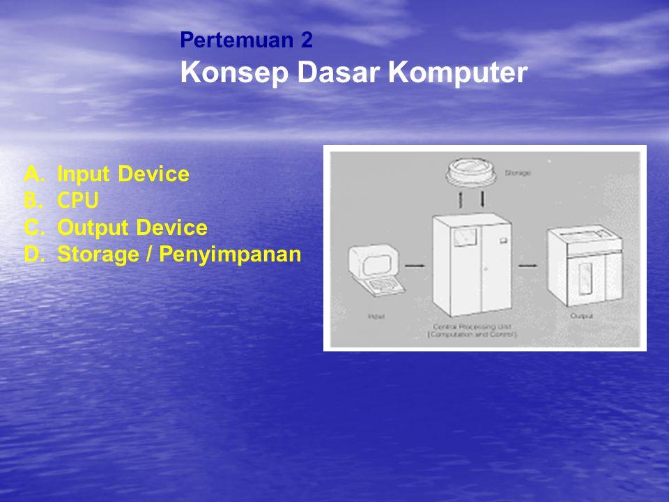 Konsep Dasar Komputer Pertemuan 2 Input Device CPU Output Device
