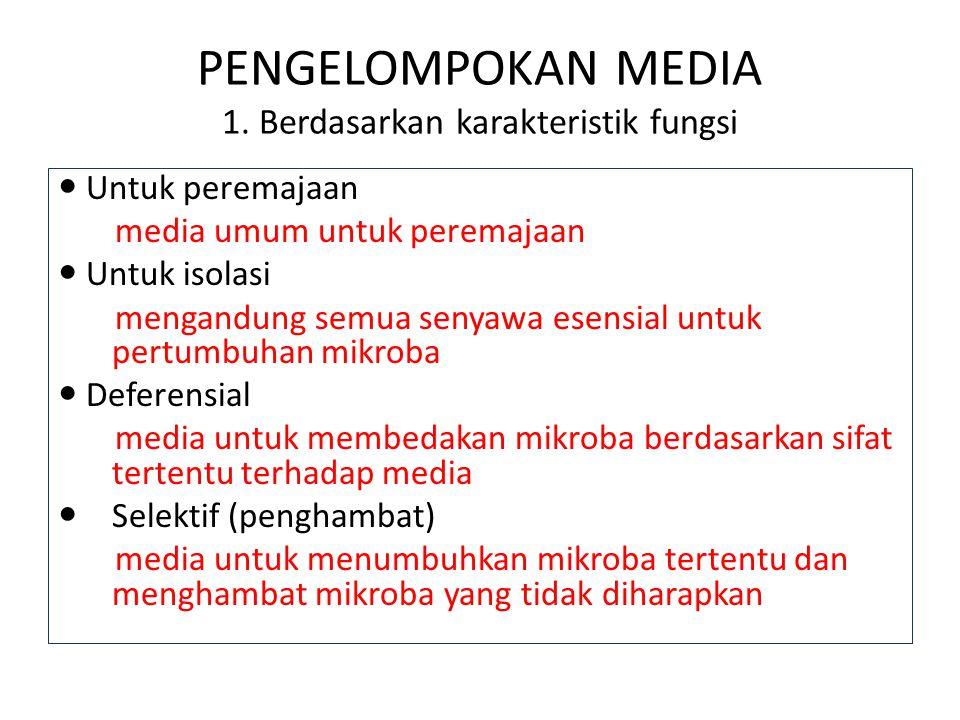 PENGELOMPOKAN MEDIA 1. Berdasarkan karakteristik fungsi