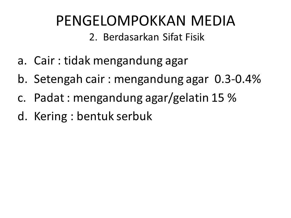 PENGELOMPOKKAN MEDIA 2. Berdasarkan Sifat Fisik