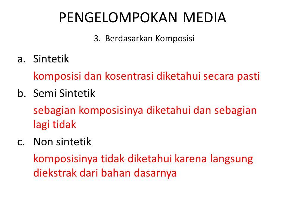 PENGELOMPOKAN MEDIA 3. Berdasarkan Komposisi