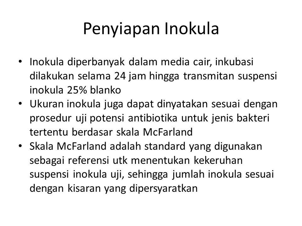 Penyiapan Inokula Inokula diperbanyak dalam media cair, inkubasi dilakukan selama 24 jam hingga transmitan suspensi inokula 25% blanko.