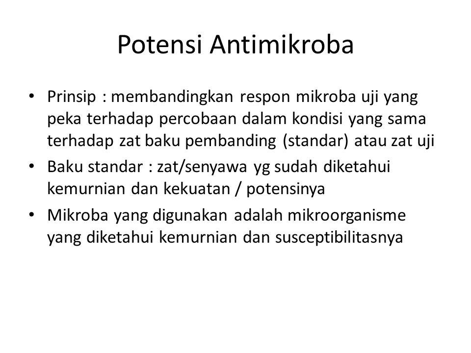 Potensi Antimikroba