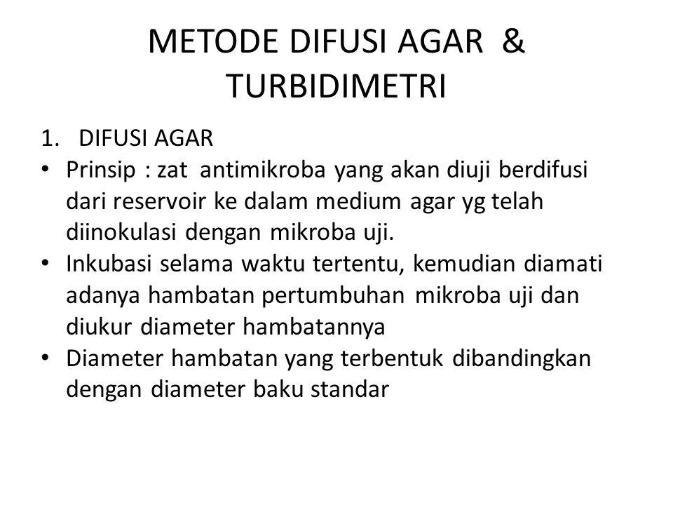 METODE DIFUSI AGAR & TURBIDIMETRI
