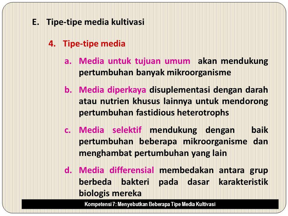 Kompetensi 7: Menyebutkan Beberapa Tipe Media Kultivasi