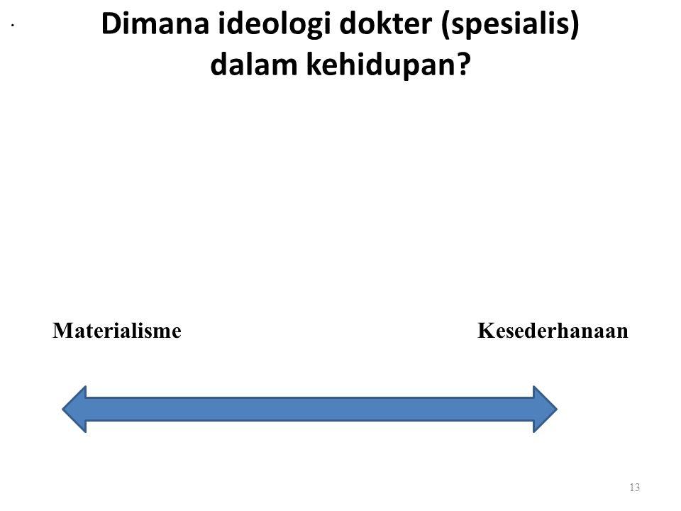 Dimana ideologi dokter (spesialis) dalam kehidupan