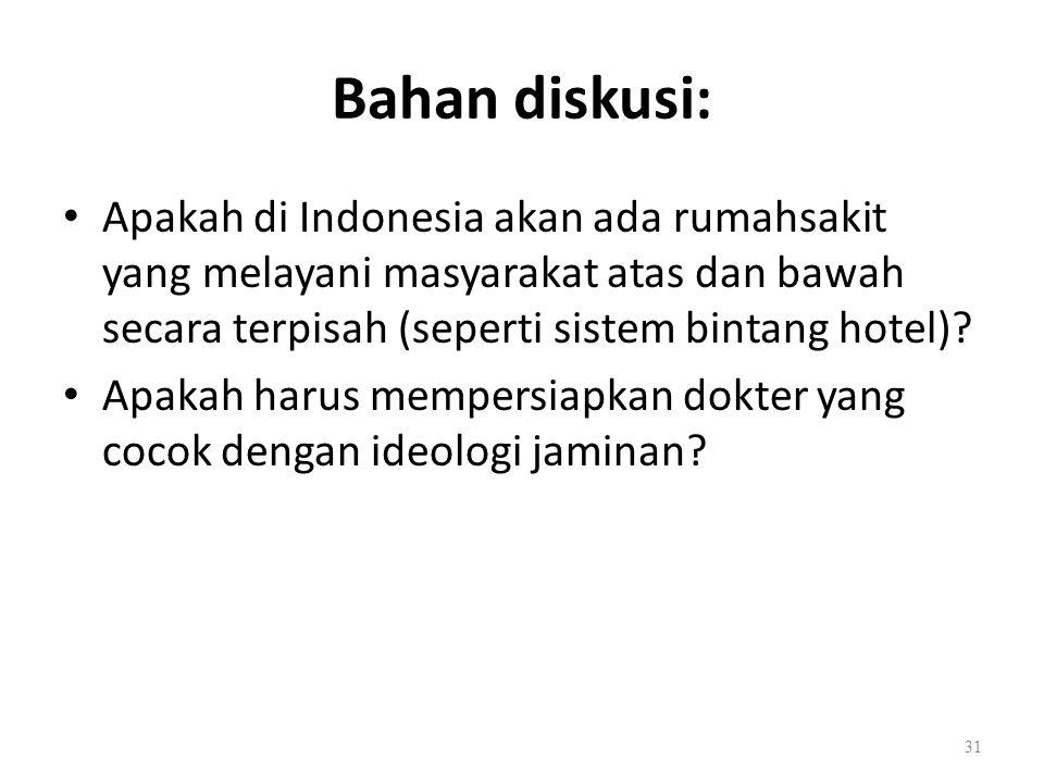 Bahan diskusi: Apakah di Indonesia akan ada rumahsakit yang melayani masyarakat atas dan bawah secara terpisah (seperti sistem bintang hotel)