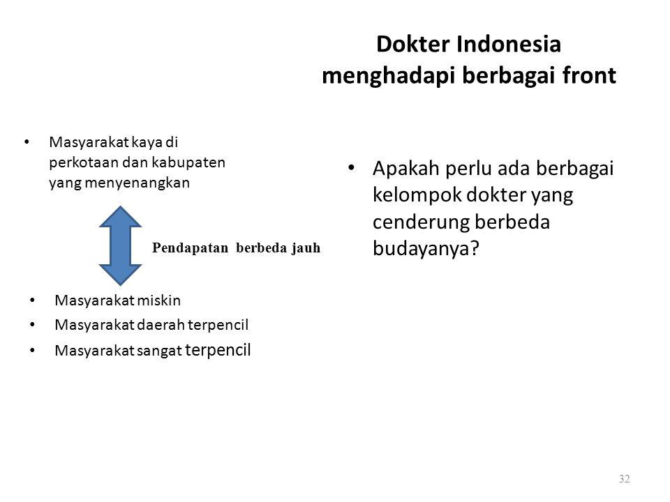 Dokter Indonesia menghadapi berbagai front