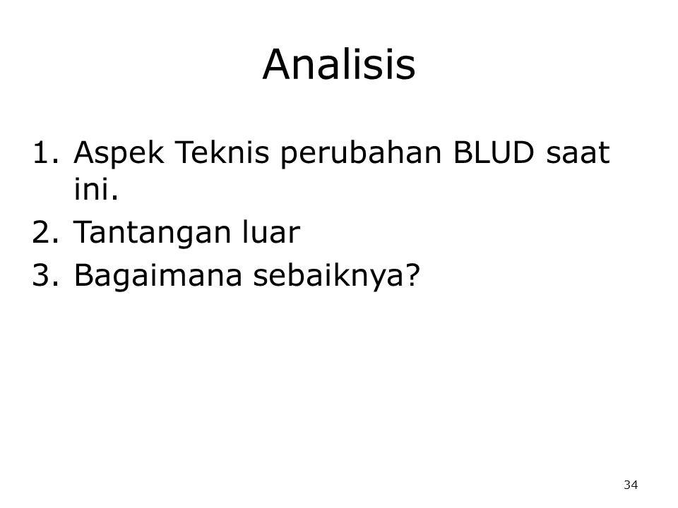 Analisis Aspek Teknis perubahan BLUD saat ini. Tantangan luar