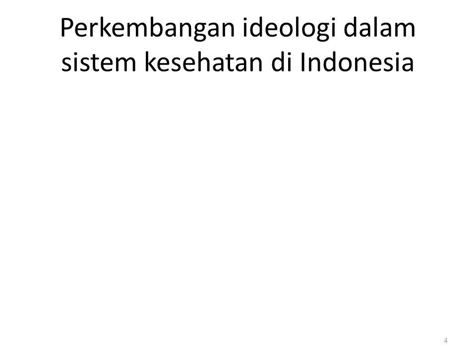 Perkembangan ideologi dalam sistem kesehatan di Indonesia